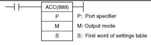 sử_dụng_PLC_điều_khiển_động_cơ_bước