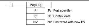 điểu khiển động cơ bước PLC