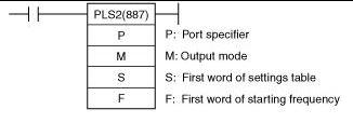 lệnh_điều_khiển_vị_trí_động_cơ_bước_tăng_tốc_giảm_tốc_PLC